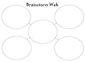 brainstorming essay graphic organizer Cause-effect essay graphic organizer this is a cause-effect brainstorming and academic essay planning worksheet for students writing cause effect essays.
