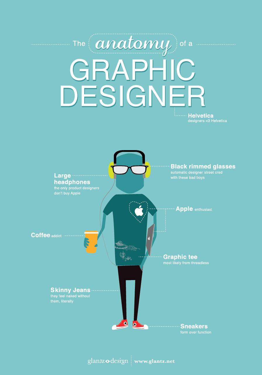 12 Graphic Design Infographic Images