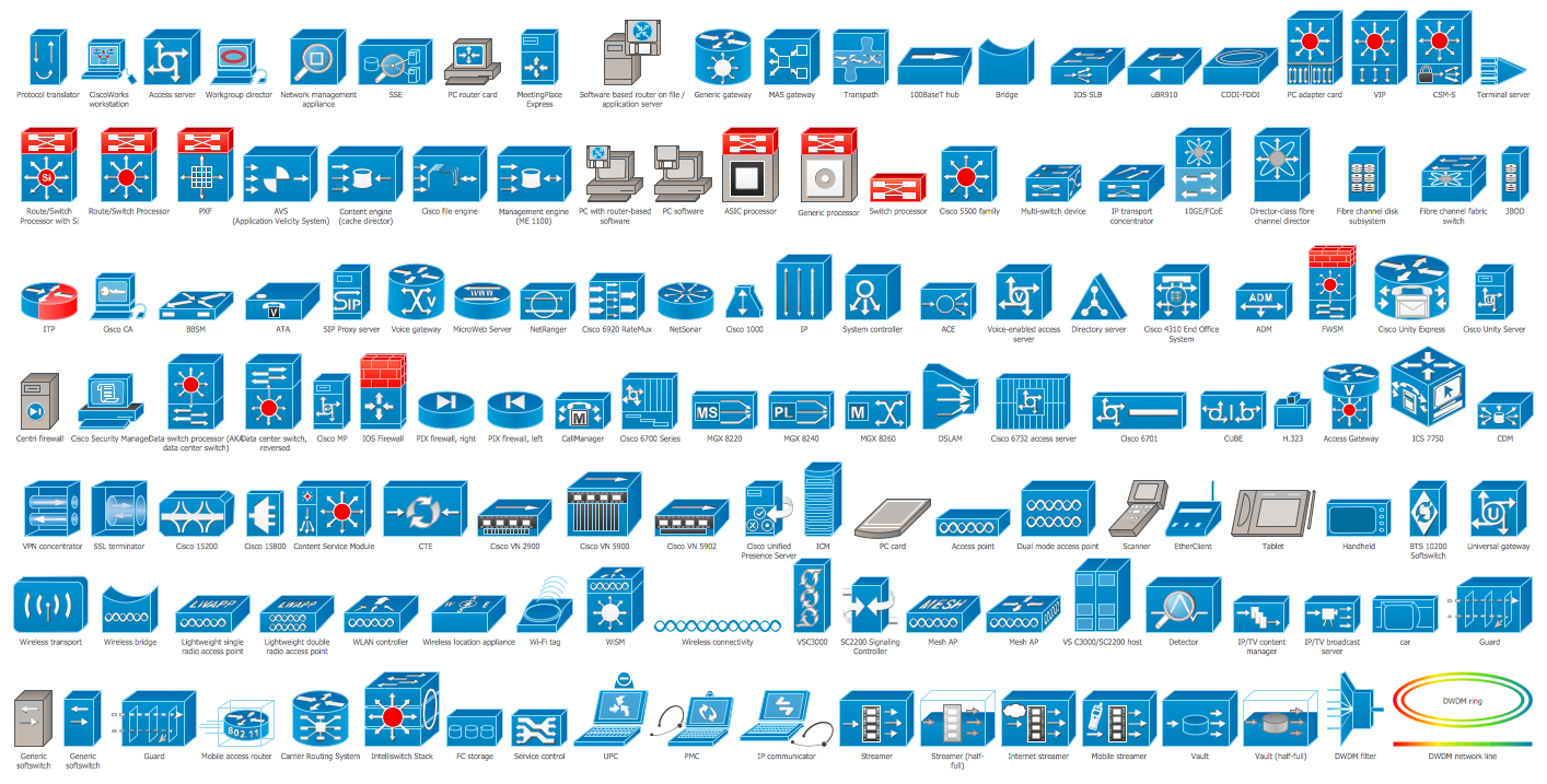 14 Cisco Network Icons Free Images