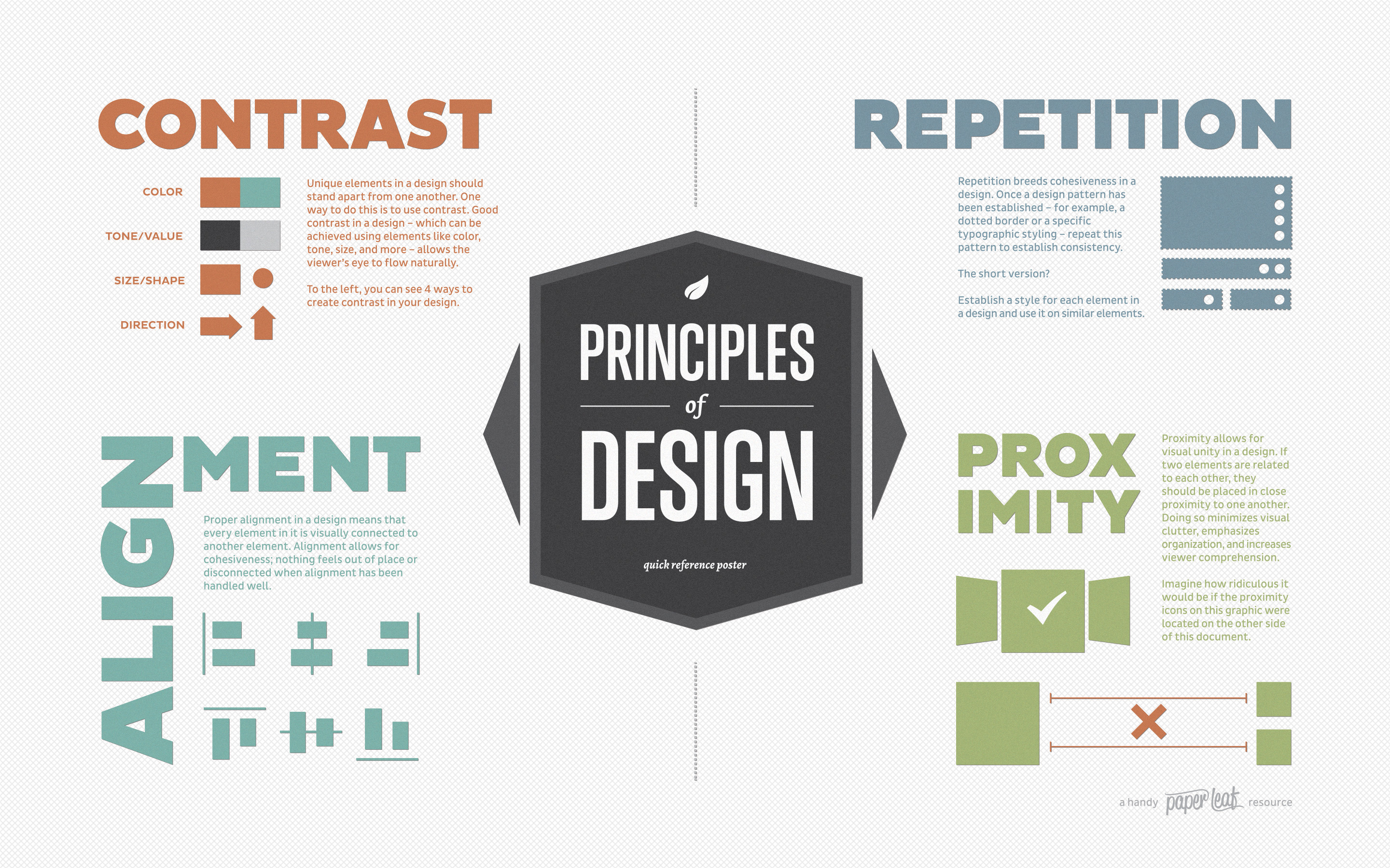 10 Principles Of Design Images