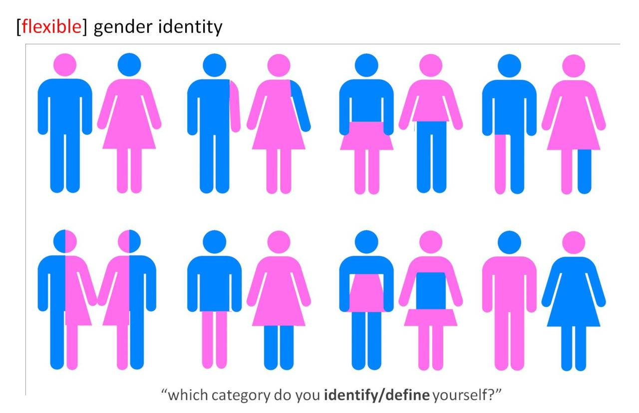 12 Non-Gender Person Icon Images