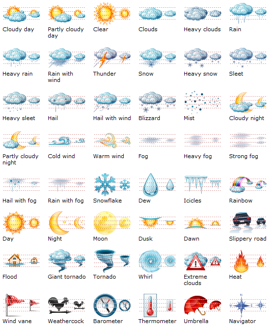 Iphone Weather Symbols Meaning 9 Iphone Weather Icons Meaning