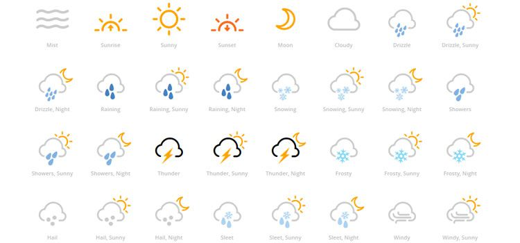 11 Weather Icons On Iphone Images Iphone Weather App Icon Iphone
