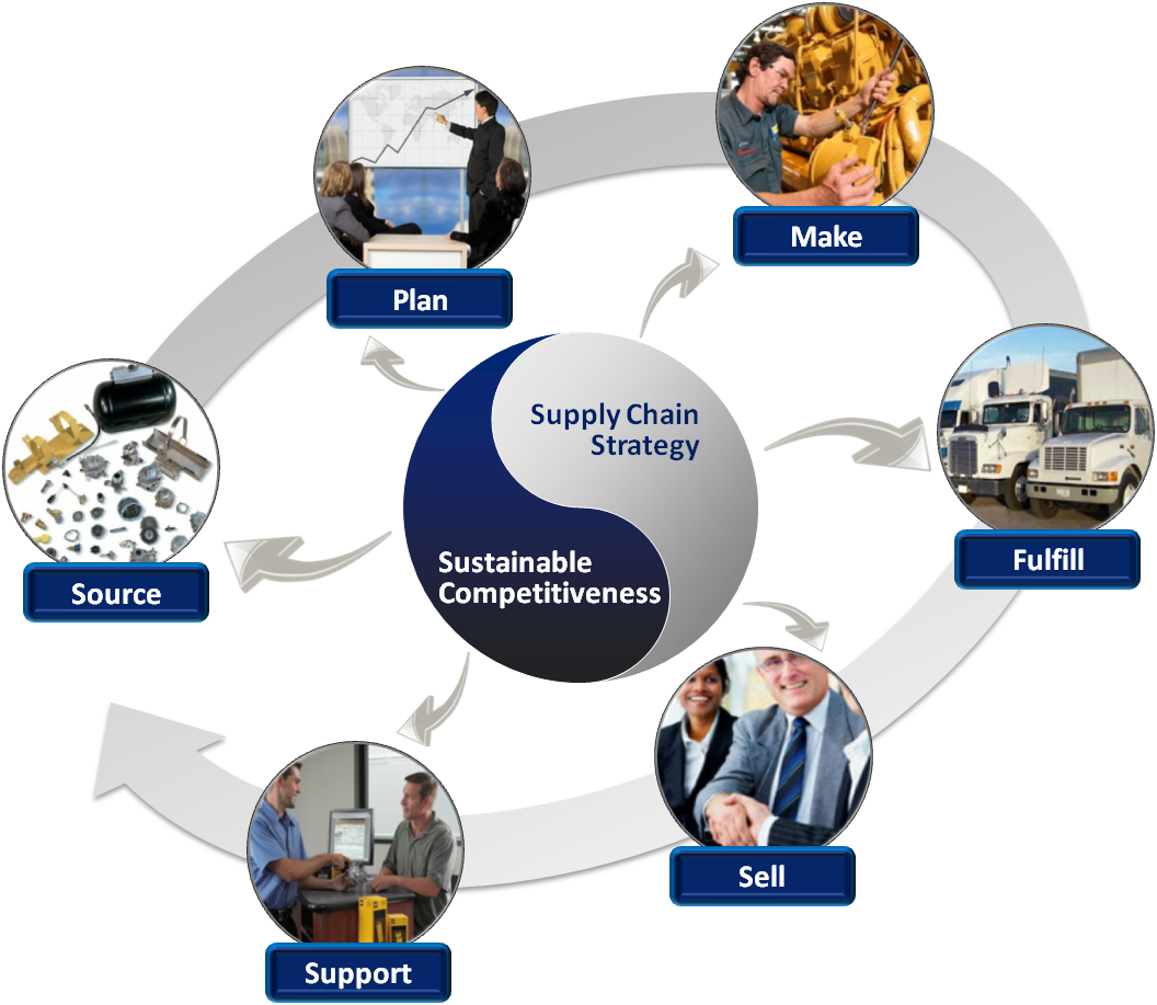 12 Supply Chain Graphics Images