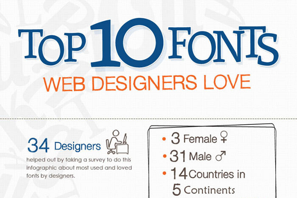 14 Best Fonts For Logos Images