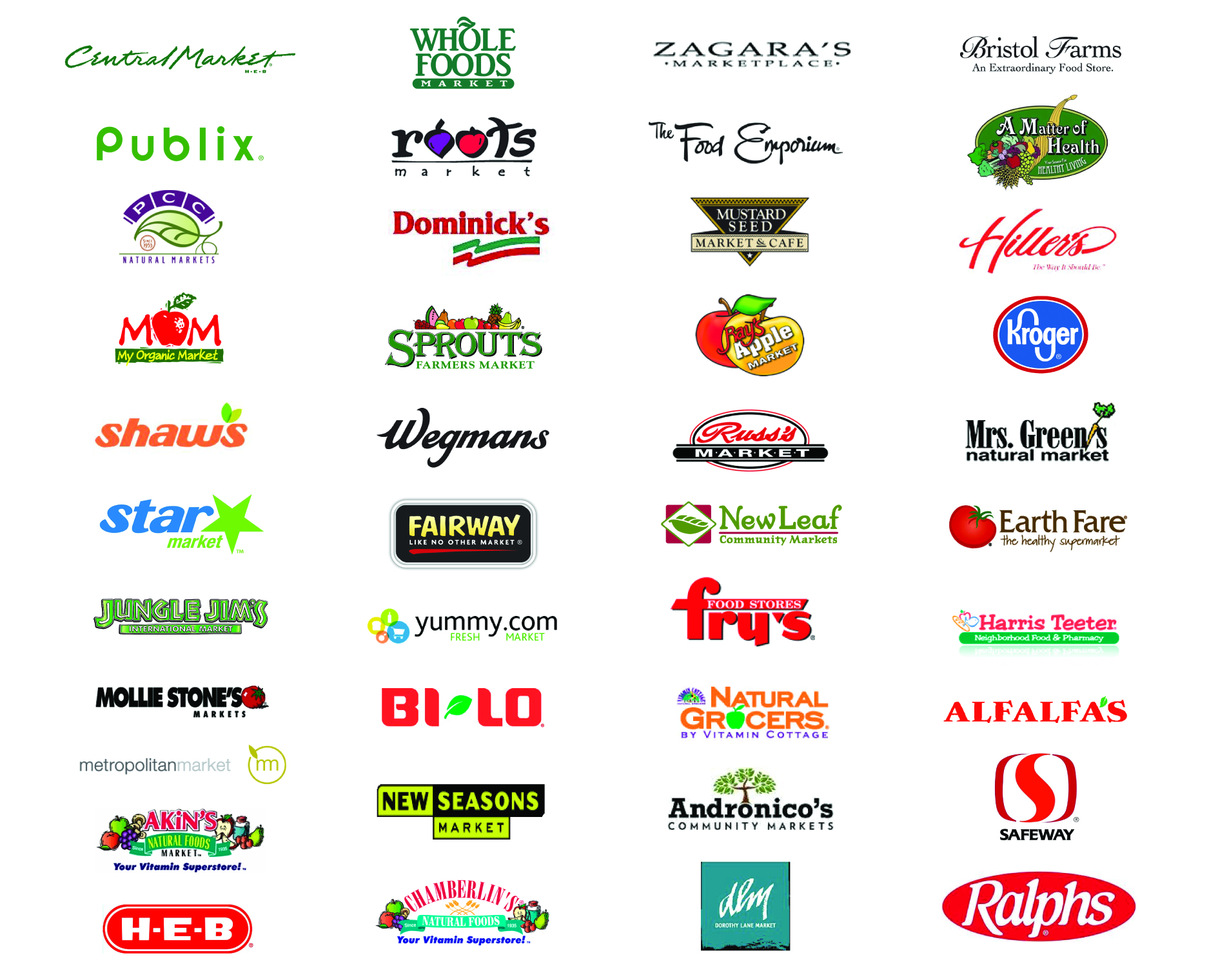18 Grocery Products Icon Images - Food and Chemical ... Grocery Store Logos Free
