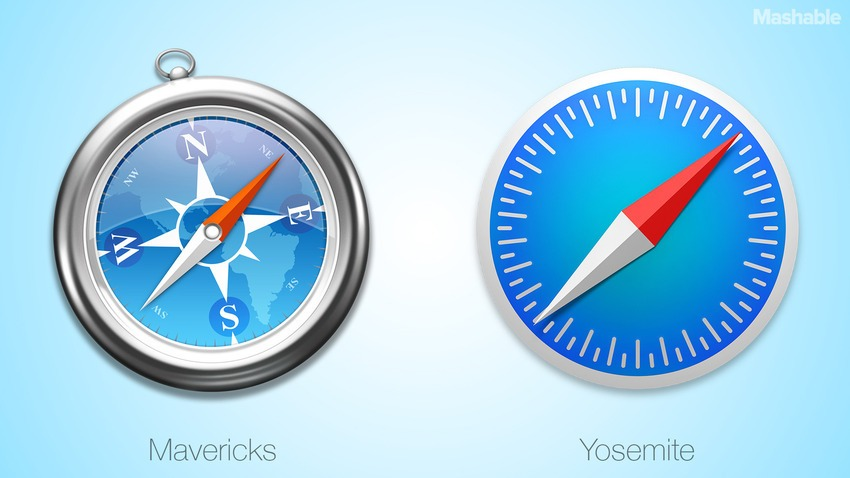 17 Yosemite Safari Icon Images - Yosemite Mac Safari Icon ...