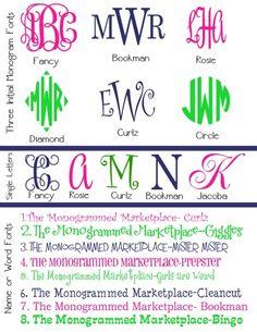 Cricut Circle Monogram Font