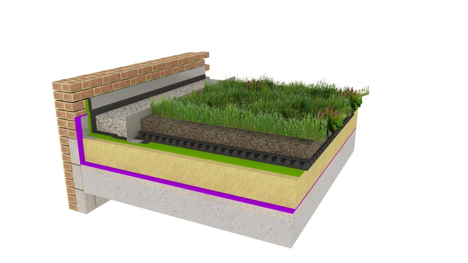 16 Green Roof Design Details Images Green Roof Detail