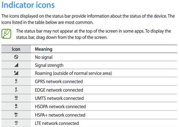Icons Samsung Galaxy S5