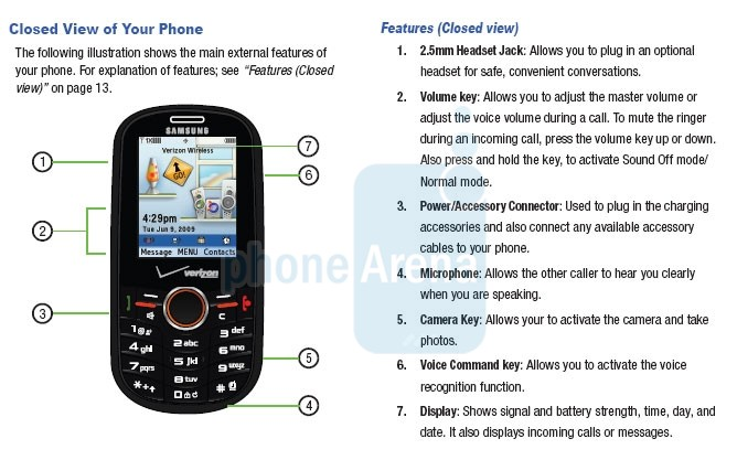 Samsung Cell Phone Icon Glossary