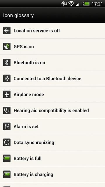 Samsung Galaxy S4 Status Bar Icons