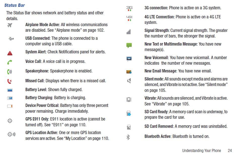 18 Samsung Icon Glossary Images Verizon Samsung Phone Icons