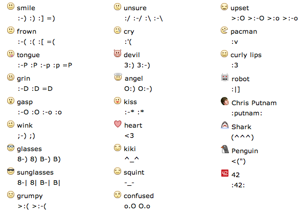 16 Crazy Smiley Faces Text Emoticons Images Smiley Face Emoticons