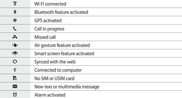 Symbols On Samsung Galaxy S5