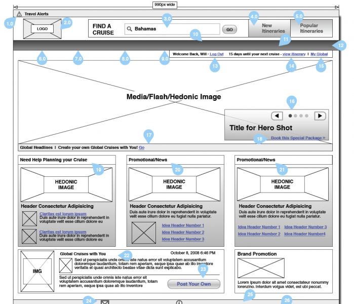 UX Design Wireframe Example