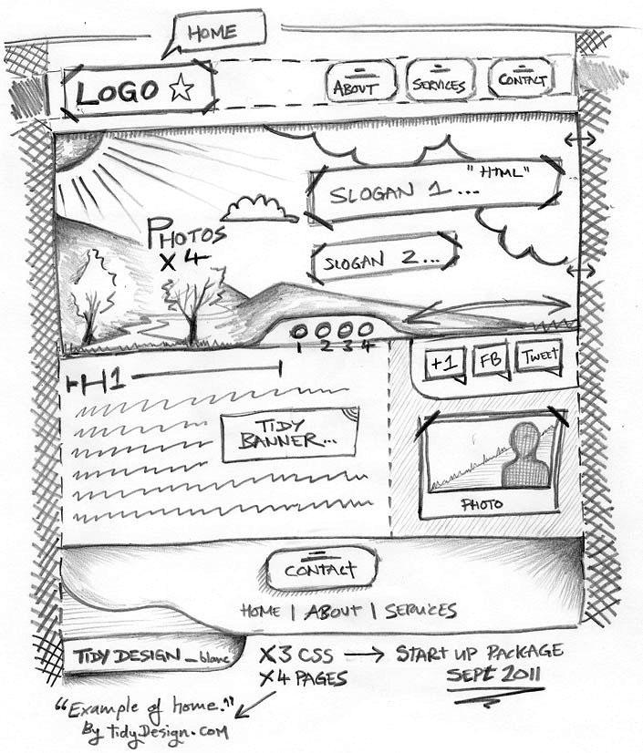 Website Design Wireframe Examples