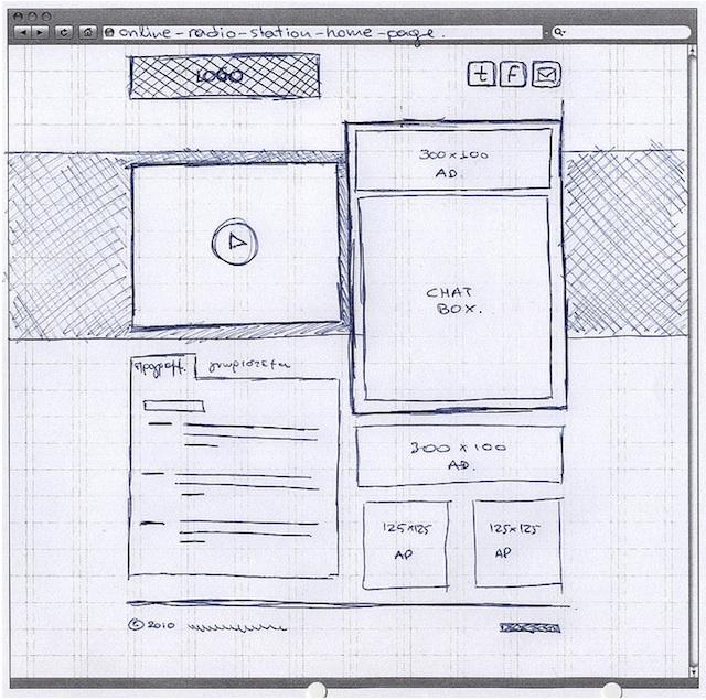 Website Wireframe Sketches