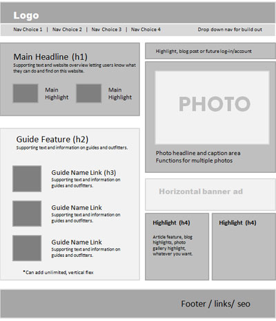 Wireframe Web Page Design