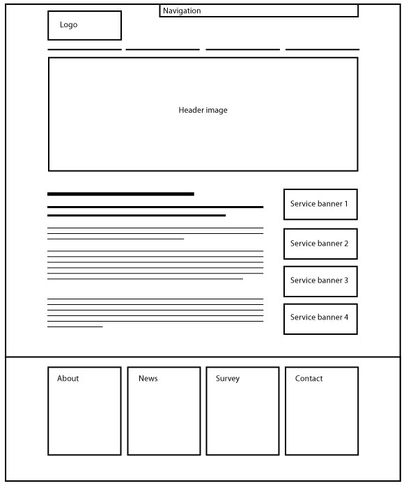Wireframe Website Design