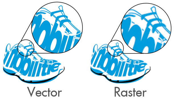 5 Vector Vs Raster Charts Images