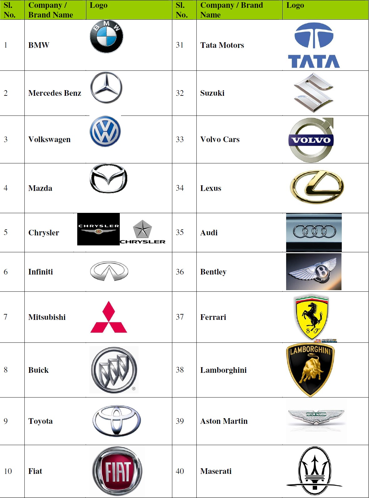 British Cars Companies British Automotive