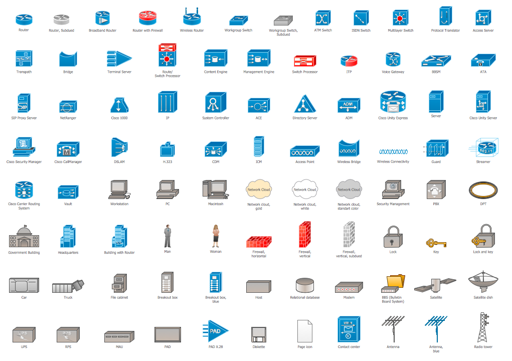 14 PowerPoint Network Diagram Icons Images