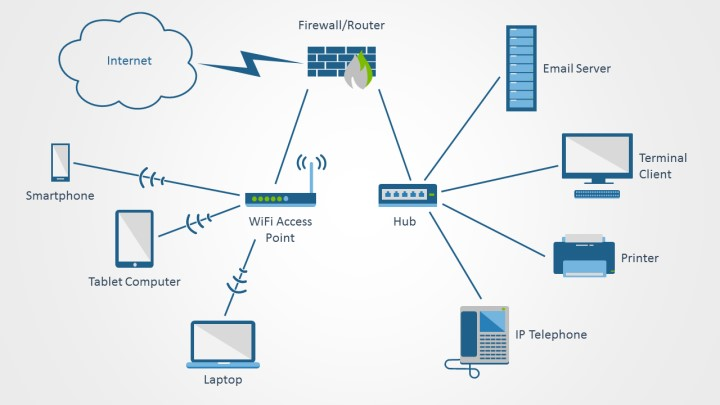 Network Architecture Icons 14 Powerpoint Diagram Images Cisco