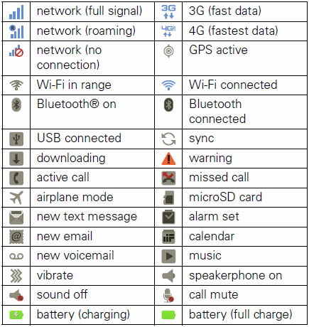 Verizon Cell Phone Icon Symbol Meanings