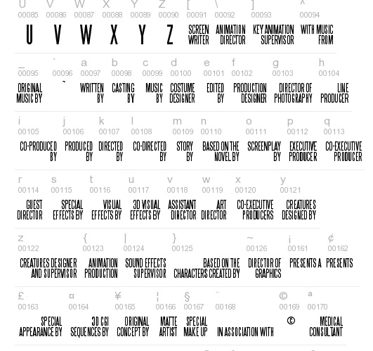 Movie poster credit font