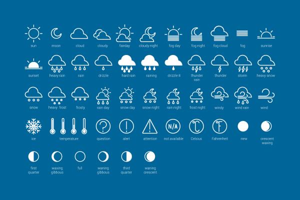 8 Ios 7 Weather Icon Images Weather App Icon Iphone Ios