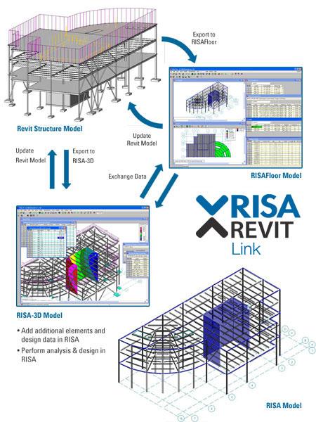 11 Diagram Revit Design Options Images