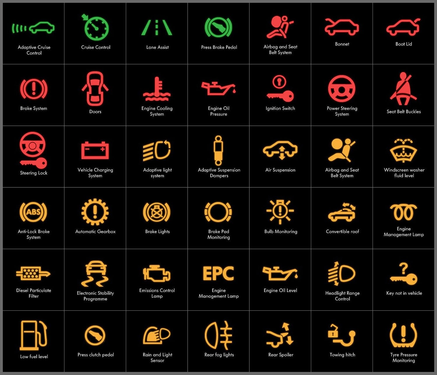 12 Car Warning Icons Images