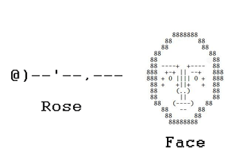 Cool Faces with Keyboard Symbols