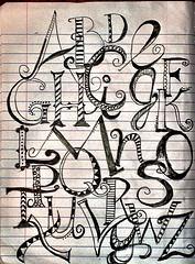 Creative Font Styles Alphabet