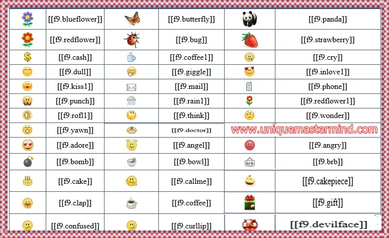 9 Smiley-Face Emoticons Codes Images
