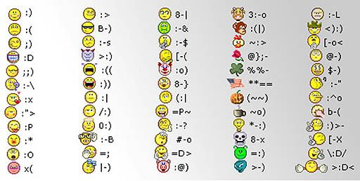 Smiley-Face Symbols for Texting