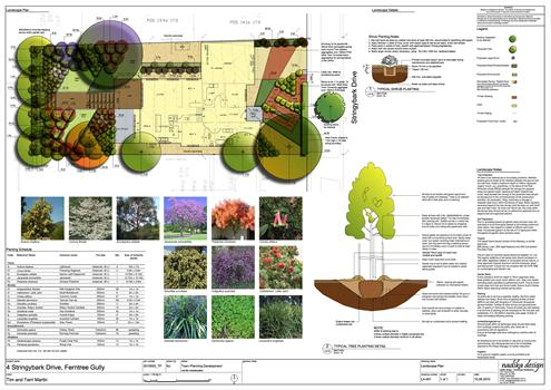 Sustainable Landscape Architecture Design