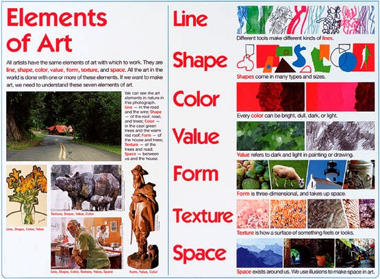 The Visual Elements of Art  Free Art Lessons