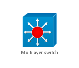 10 Cisco Layer 3 Switch Icon Images - Cisco Network Switch Icon
