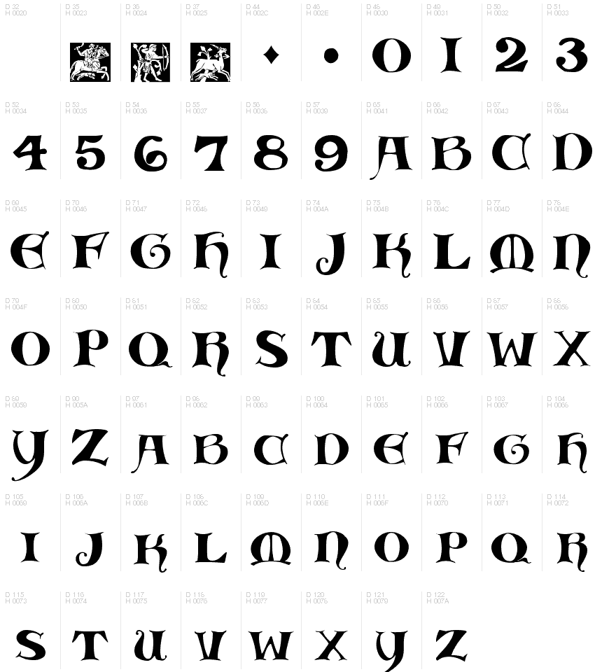 medieval writing font Medieval writing was highly varied, and you really have to know what effect you want several fonts are based on it blackletter fonts, which were popular in german and england, gave rise to old english.