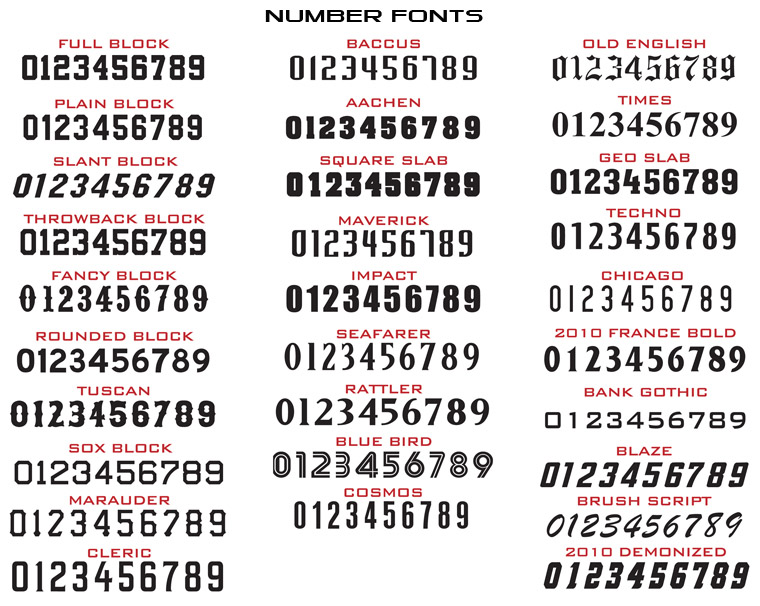 Different Number Styles Font Main