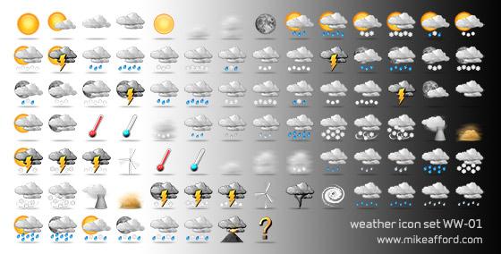 Forecast Icon Weather Symbols