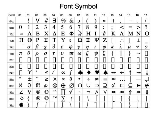 10 Symbol Font Font For Table Images
