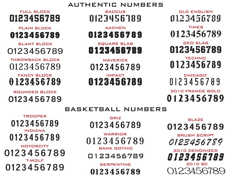 11 Number Font Styles Images