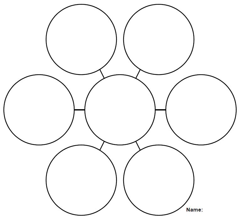 12 Blank Graphic Organizers Images