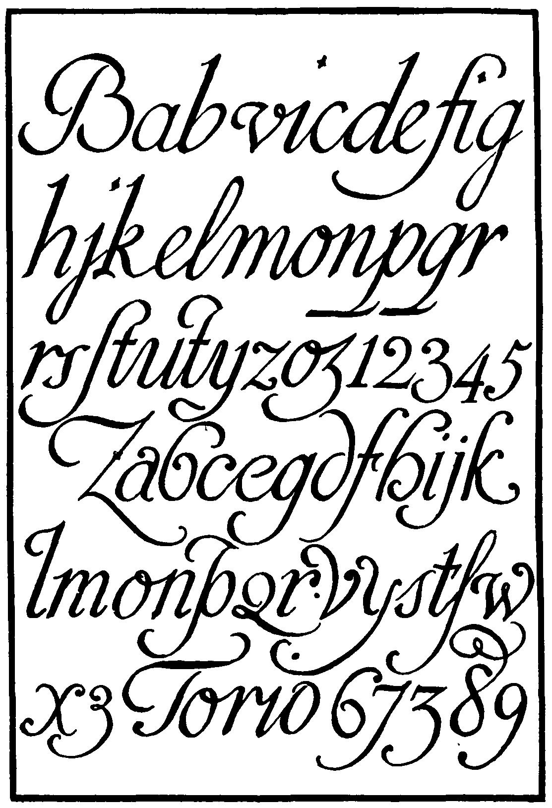 Century Gothic Font Alphabet