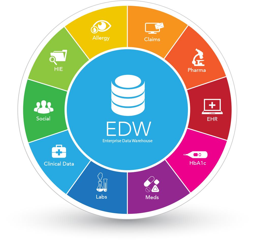 7 Data Warehouse Icon Images Enterprise