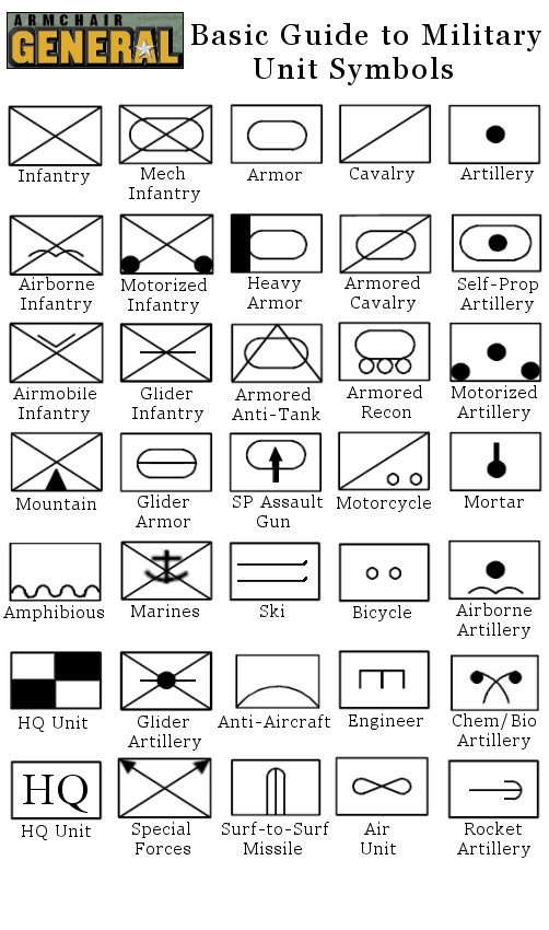 14 Military Icons And Symbols Images