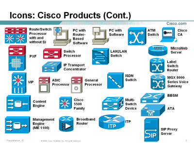 14 Cisco Icons For Visio 2010 Images